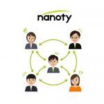 導入する目的を明確化することで社内SNSは90%成功する!