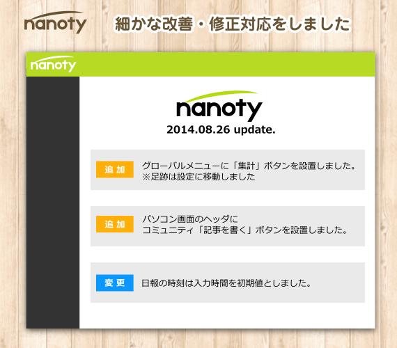 社内SNS nanotyアップデート情報(2015.08.26版)