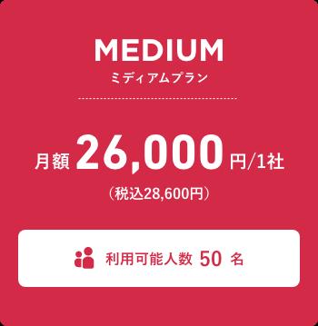ミディアムプラン 月額23,000円(税込25,300円) 利用可能人数20名